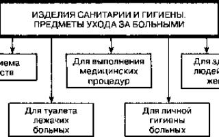 Изделие медицинского назначения определение. Перечень изделий медицинского назначения