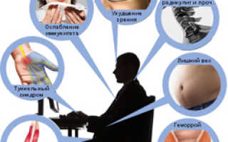 Основными последствиями резкой гипокинезии являются. Что такое гиподинамия (гипокинезия). Какое воздействие оказывает гиподинамия на организм человека