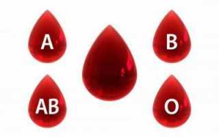 Основные группы крови по системе аво. Плазменные антигены. Что способствует развитию конфликта