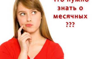 Месячные (менструация). Что происходит при менструации? Должны ли месячные